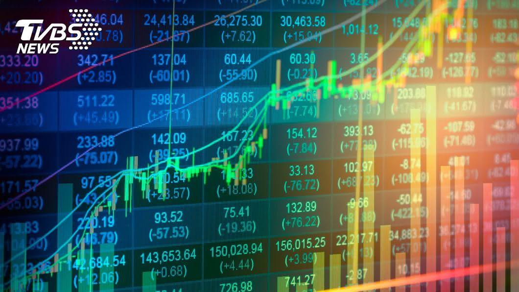 (示意圖/shutterstock達志影像) 週線大跌後反彈 美股開高道瓊漲逾300點