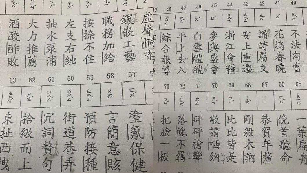 許多人覺得國文讀音很難。(圖/翻攝自臉書社團「爆怨2公社」) 國文讀音又改?女兒作業「落魄不唸ㄆㄛˋ」媽崩潰遭打臉