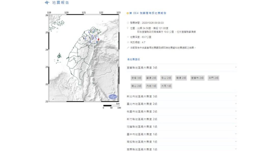 09:08宜蘭規模4.7地震,最大震度3級。(圖/中央氣象局) 雙北有感!09:08規模4.7地震 最大震度3級