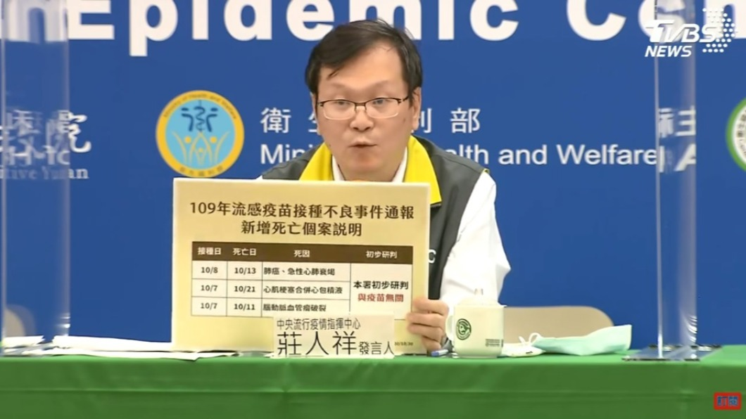 (圖/TVBS) 新增3例接種後死亡 莊人祥:初判與流感疫苗無關