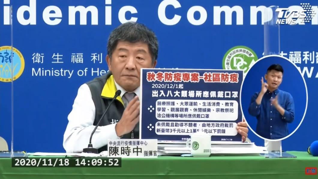 (圖/TVBS) 12/1起8大類場所強制戴口罩 違者最重罰1.5萬