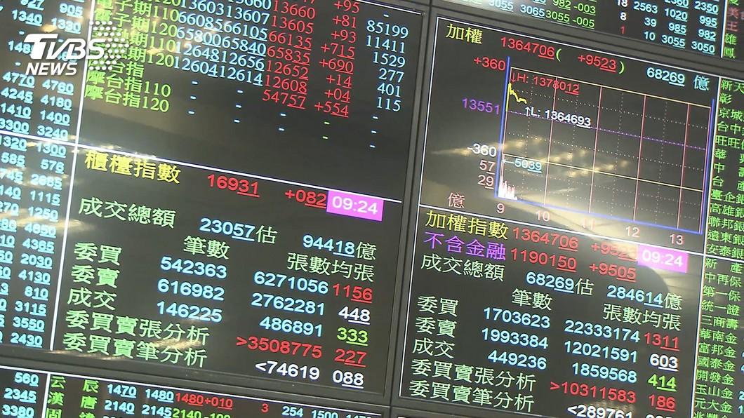 (示意圖。圖/TVBS資料畫面) 勞金局檢討出爐 未來禁買興櫃股、提高抽查比率