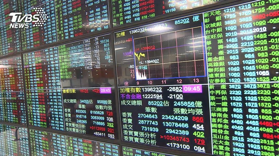 (圖/TVBS資料畫面) 台股大漲155點 收盤首度站上萬四大關