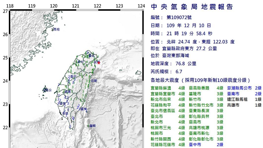 台灣宜蘭外海10日晚間21時19分發生芮氏規模6.7地震。(圖/中央氣象局) 隱沒帶強震百年輪迴一次 專家點名「北部2區」快輪到