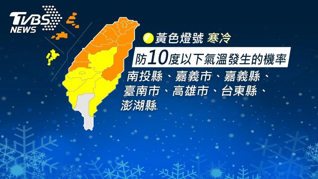 明(7)日寒流南下,各地將開始降溫。(圖/TVBS) 寒流7日南下 中部以北8日低溫探6度