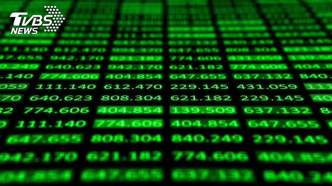 美股3大指數收黑 那斯達克指數挫跌2.7%