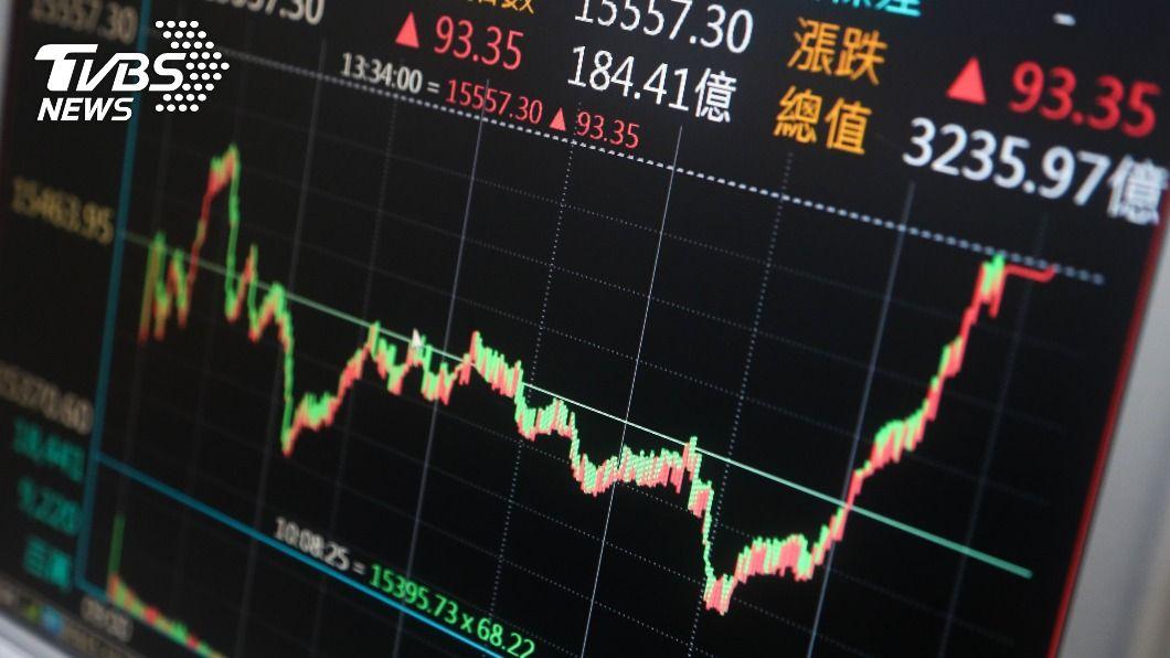 台股今年來漲逾800點。(圖/中央社) 台股今年來強漲逾800點 黃天牧歸納4主因