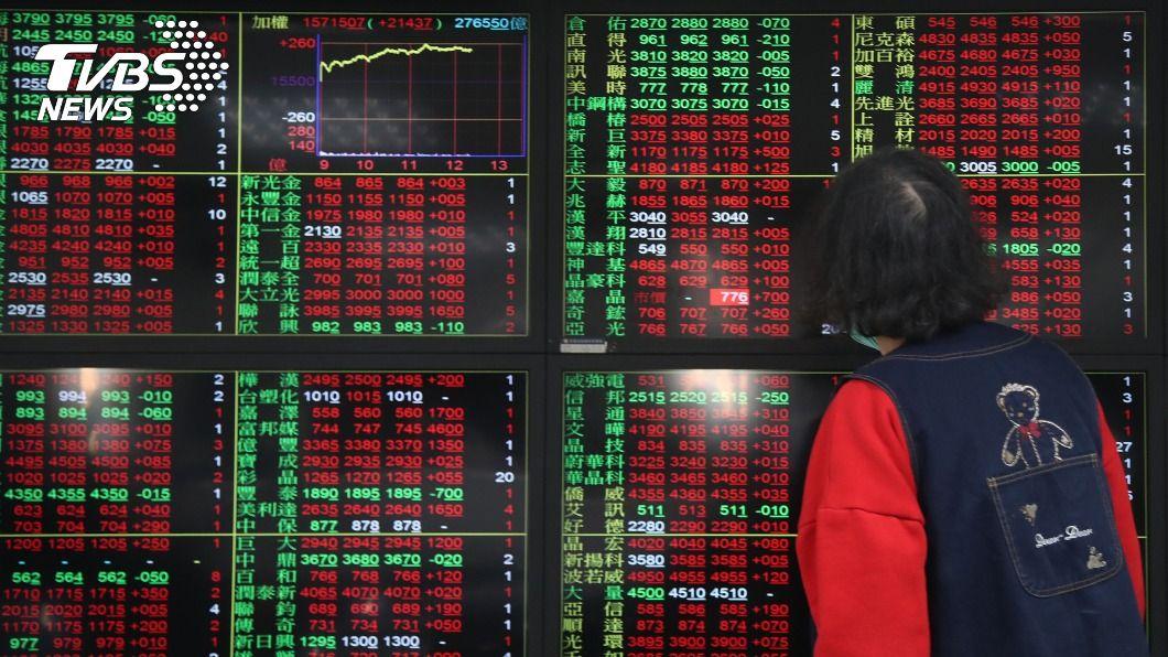 台股大漲269.28點創歷史新高。(圖/中央社) 台積電衝關600元達陣 台股漲269.28點續創新高