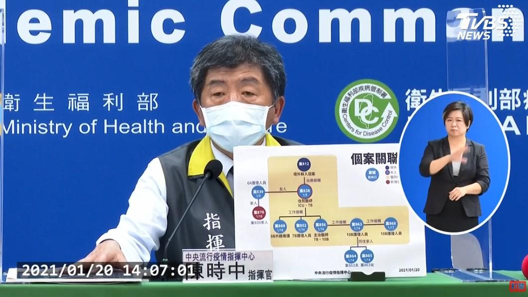 圖/TVBS 桃園醫院共427員工隔離 163人安排集中檢疫