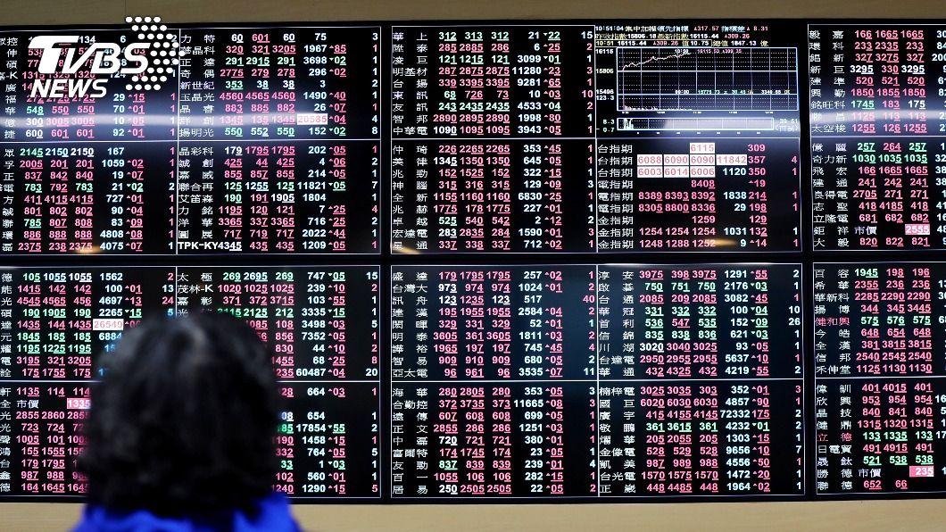 (圖/中央社) 台積電勁揚逾2.2% 台股漲180點衝上16200點
