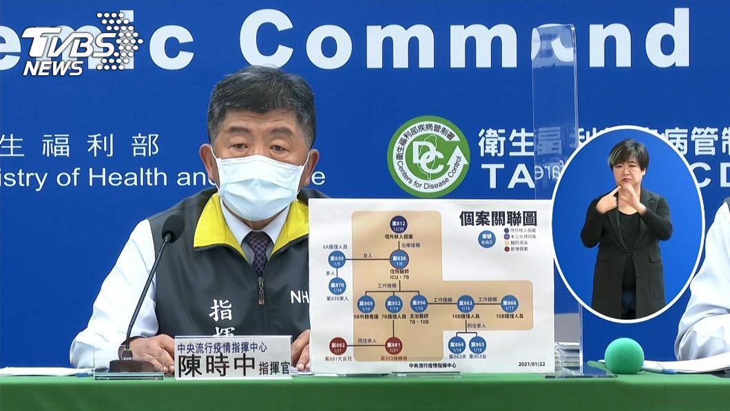 指揮中心指揮官陳時中公布新增2例本土個案。(圖/TVBS) 90多歲老翁染疫全台最年長 21日曾到長庚看牙