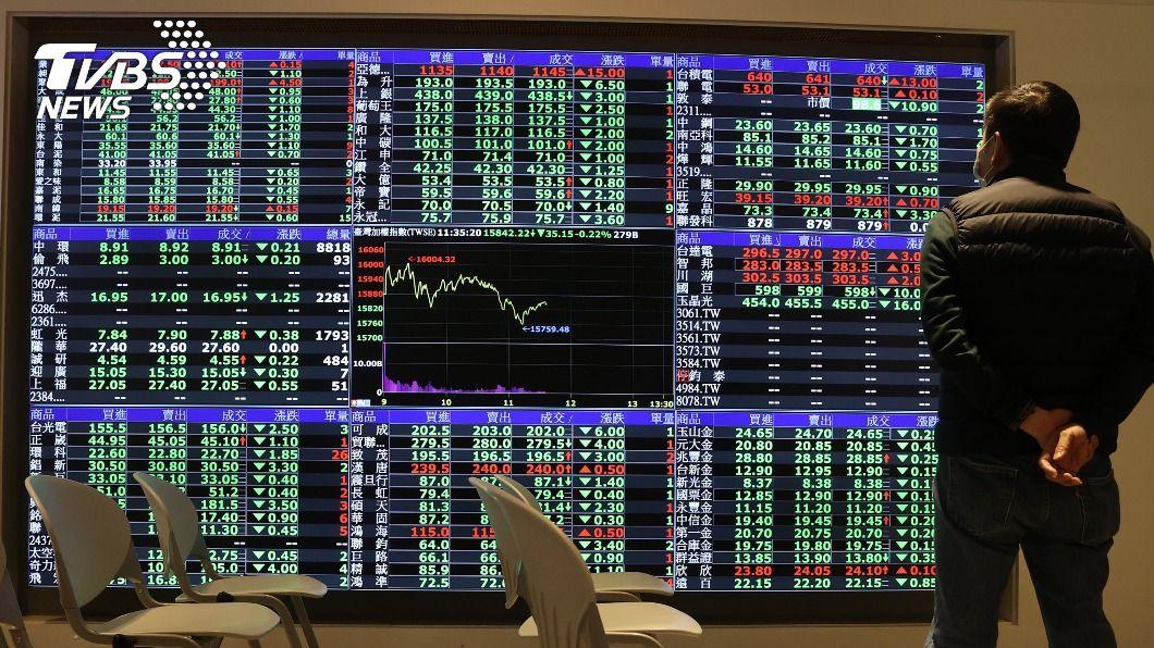 (圖/中央社資料照) 台積電盤中力守600元關卡 台股摔落月線