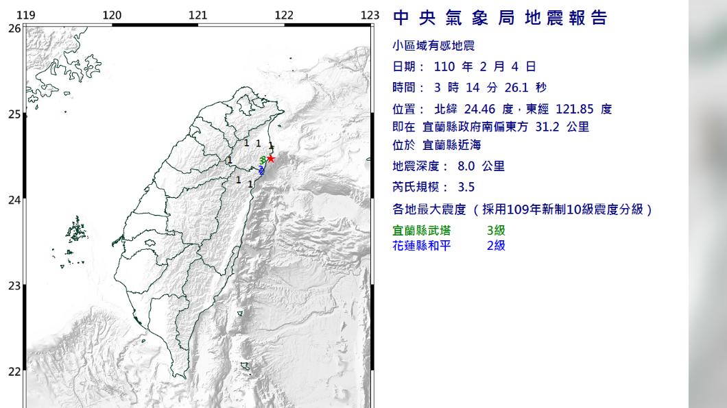 圖/中央氣象局 宜蘭近海地震規模3.5 最大震度3級