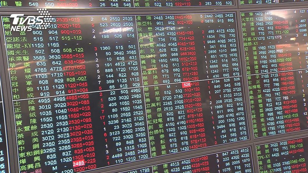 圖/TVBS 快訊/創新高!台股開紅盤收漲559點 台積電飆31元