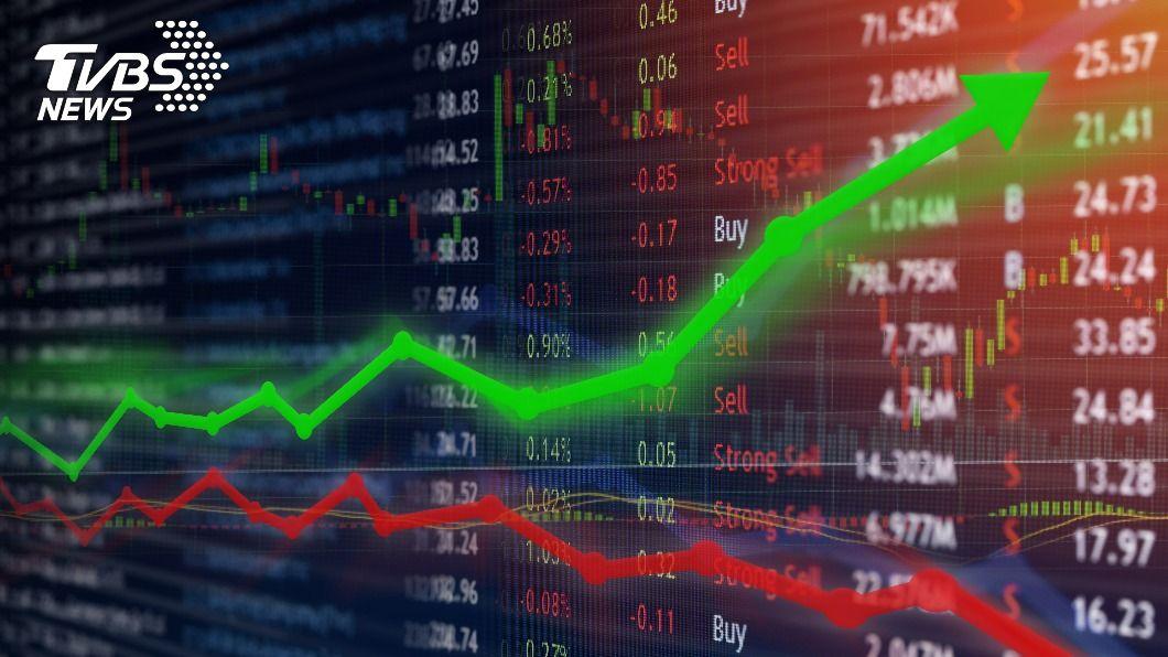 示意圖/shutterstock達志影像 憂Fed升息 美股走勢分歧那斯達克指數重挫