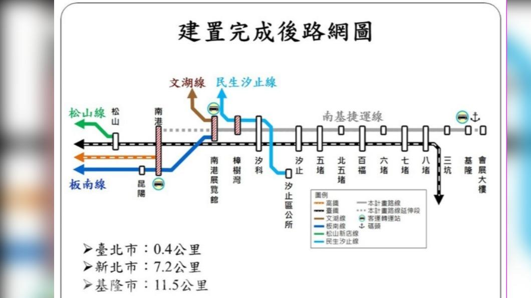 圖/基隆市政府 八堵基隆捷運路線 研議3軌共存2系統台鐵用1軌