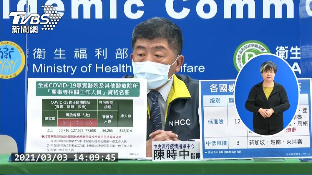 (圖/TVBS) AZ疫苗11.7萬醫護先打首劑 陳時中:確保範圍愈大