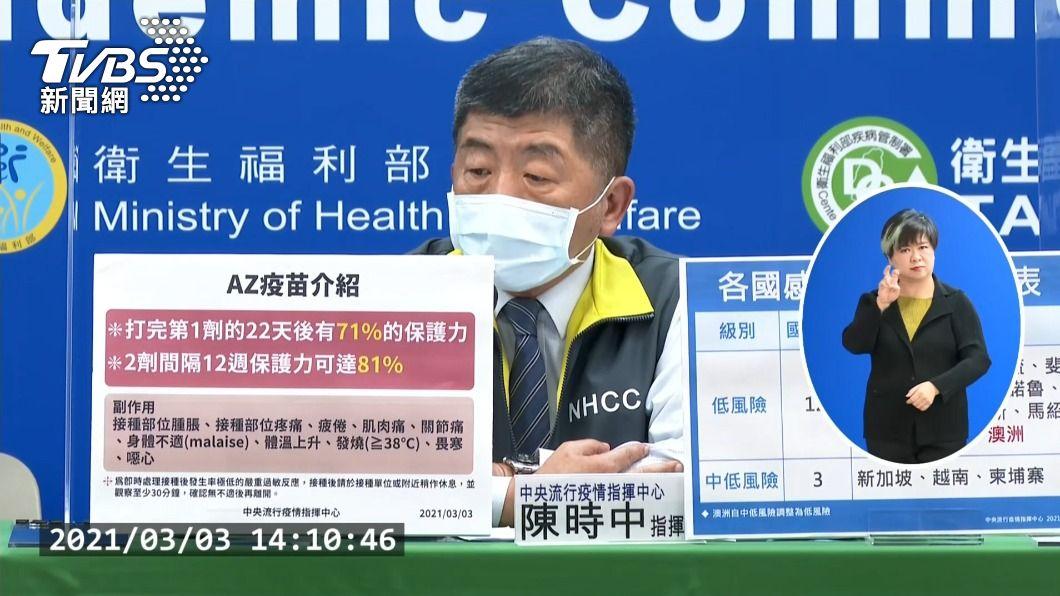 (圖/TVBS) 首批AZ疫苗可望築起醫護防線 陳時中:意義重大