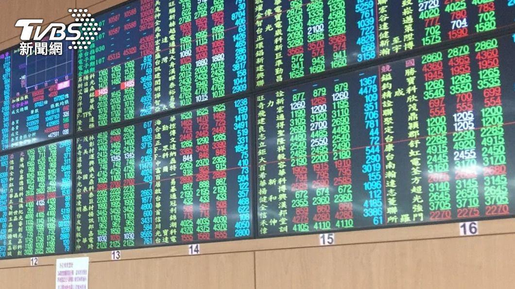 (圖/中央社) 台積電跌破600元 台股早盤下挫近百點