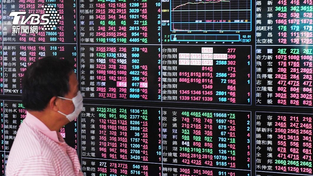 台股大漲重返萬六。(圖/中央社) 電子股回歸多頭 台股大漲267點重返萬六