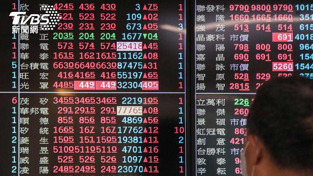 (圖/中央社資料照) 台股高檔整理收紅 站上16300點