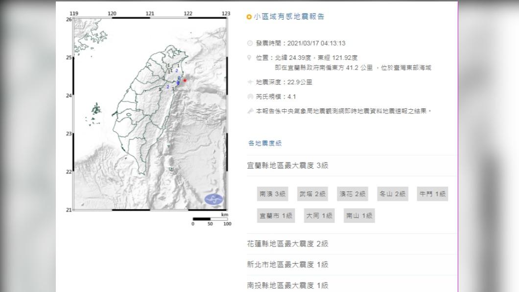 圖/中央氣象局 04:13宜蘭外海芮氏規模4.1地震 最大震度宜蘭3級花蓮2級