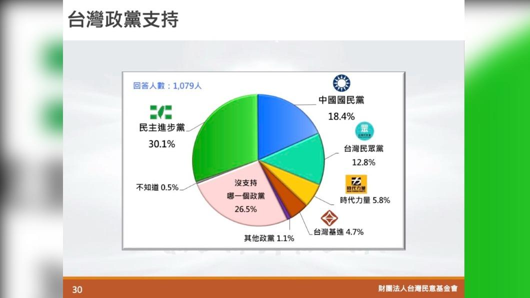 率 最新 支持 政党 ネット世論調査の最新結果。男女別年齢別内閣支持率、政党支持率、NHKJNN朝日新聞との違いについて