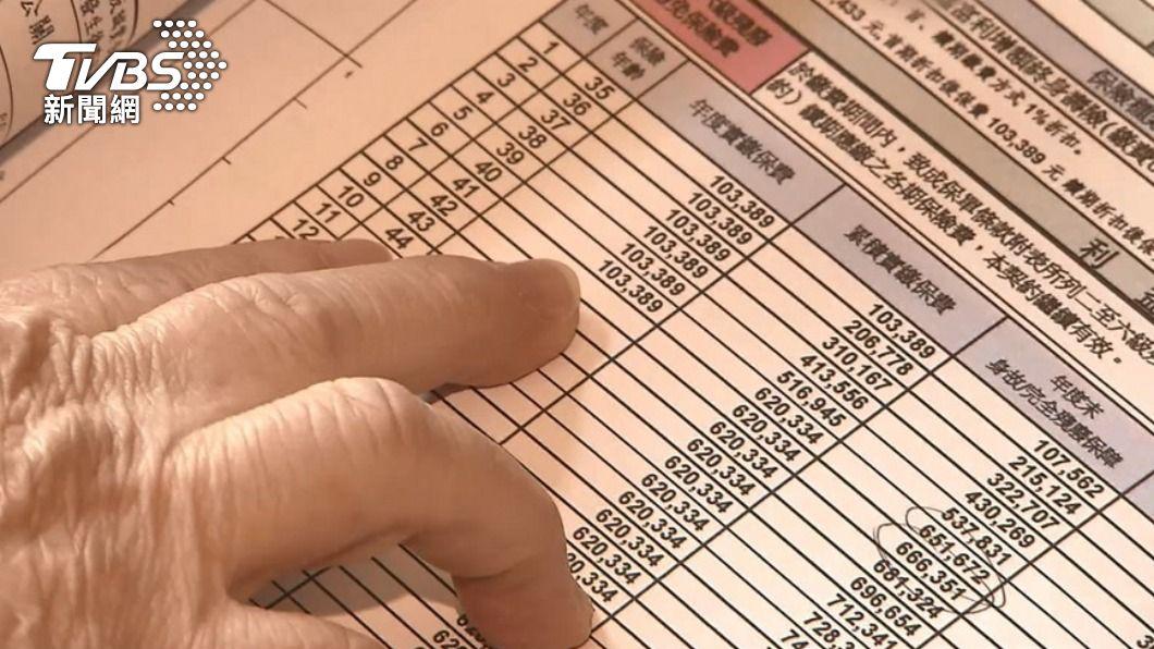 (示意圖/TVBS) 壽險業前2月大賺1173億元 創史上同期新高