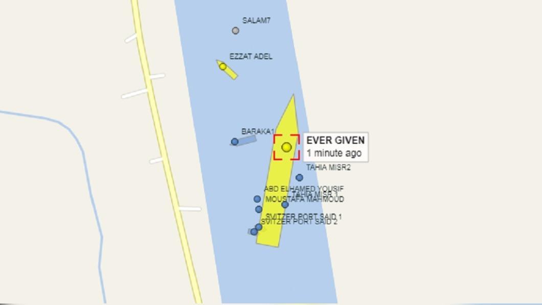 長賜輪船尾已脫離岸邊,救援任務取得重大進展。(圖/翻攝自vesselfinder) 長榮貨輪接近擺正「成功浮上水面」 最新畫面曝光