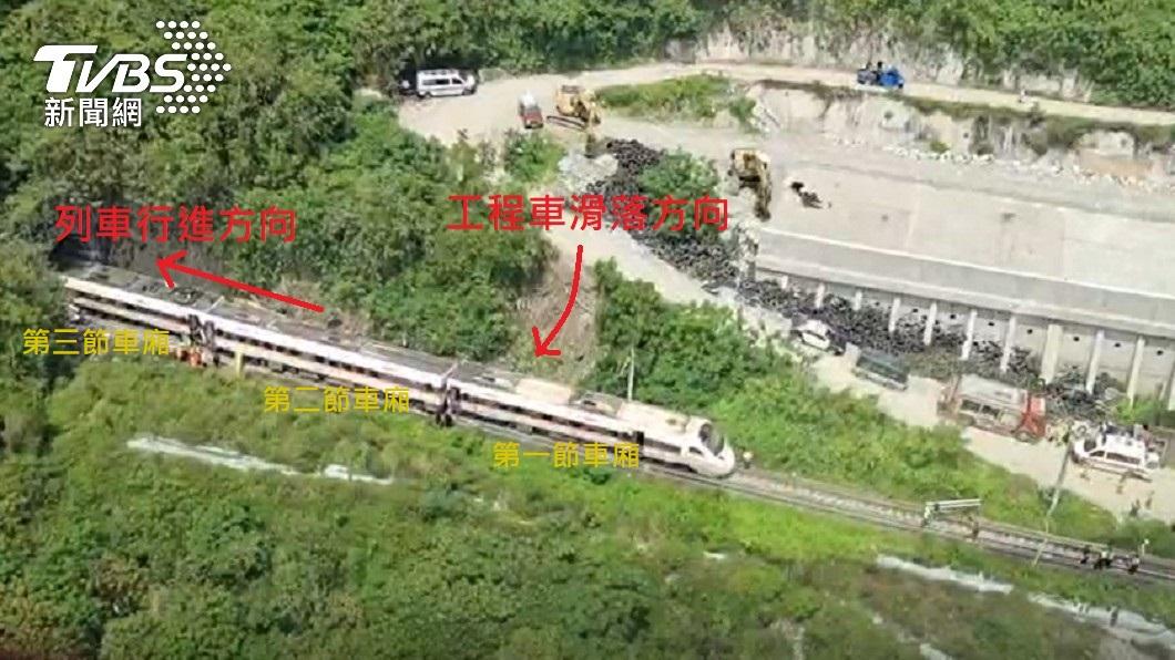 圖/TVBS 工程車斜坡滑落撞太魯閣號 一張空拍圖曝奪50命軌跡