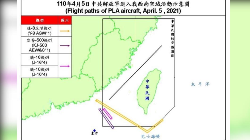 遼寧號南下 10共機擾台運8再闖東南空域