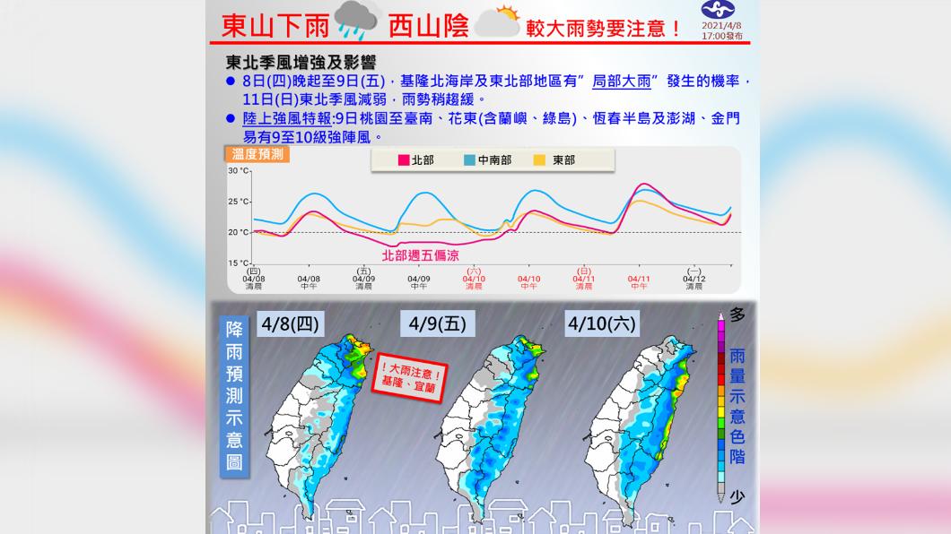 圖/中央氣象局 今上午北部東部雨勢明顯 週六下半天回暖
