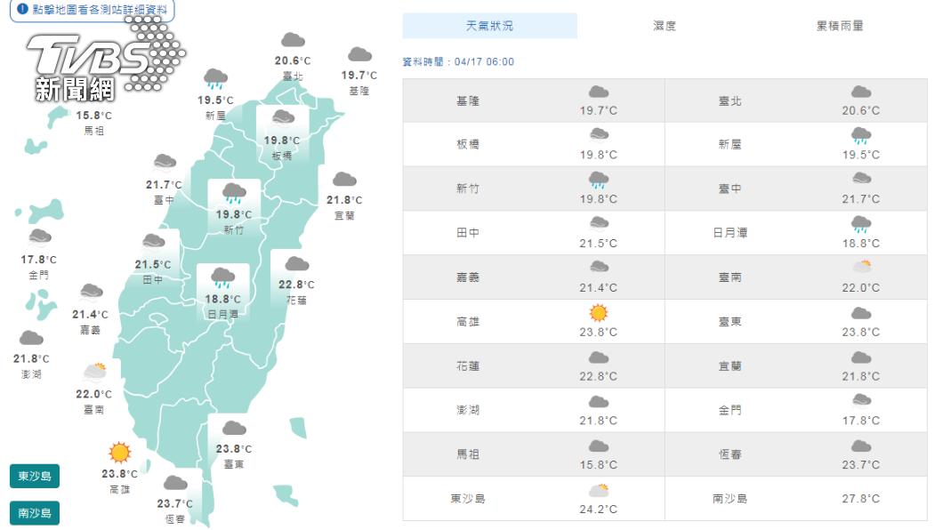 東北季風稍增強降溫 沙塵暴這時間點影響台灣
