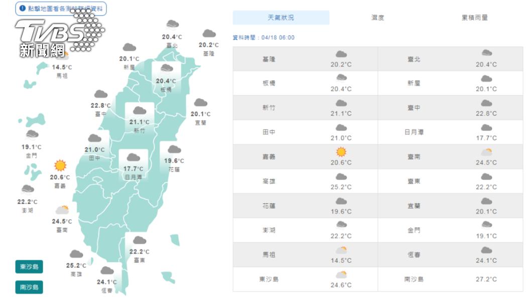 北台早晚較涼 西半部清晨空氣差下午換南部