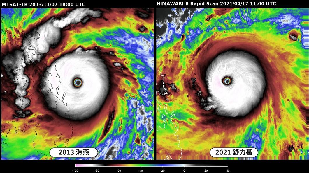 舒力基恐成為全球史上最強的4月颱風。(圖/翻攝自台灣颱風論壇|天氣特急臉書) 舒力基再增強成大眼強颱!2地區有雨了「接近台時間曝」