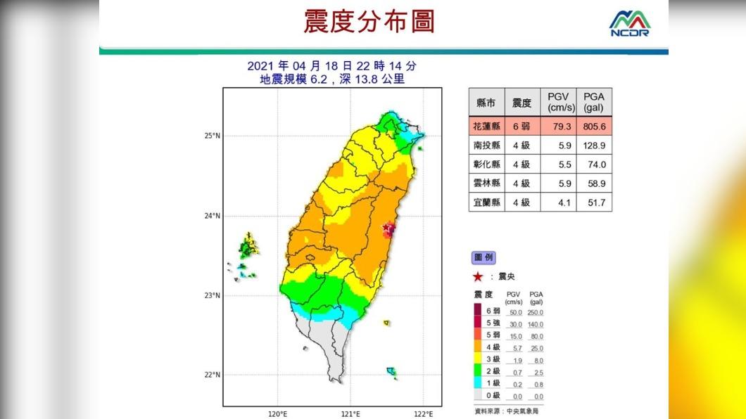 花蓮壽豐地震 不排除有規模5以上餘震