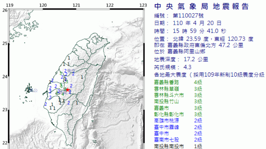 (圖/中央氣象局) 嘉義縣發生規模4.3地震 最大震度4級