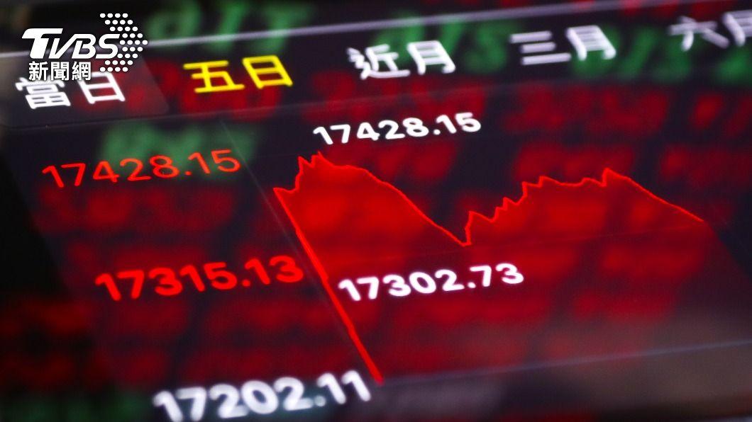 台股衝17428.15點。(圖/中央社) 鋼鐵、航運股氣勢如虹 台股盤中大漲132點