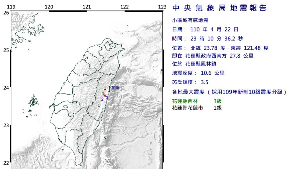 (圖/中央氣象局) 花蓮規模3.5地震! 最大震度花蓮縣3級