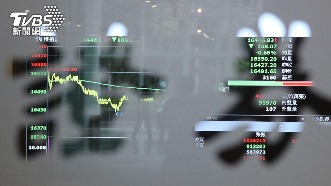 台灣期交所規畫推出小型電子期貨。(圖/中央社) 期交所擬推小型電子期貨 估6月底掛牌上市
