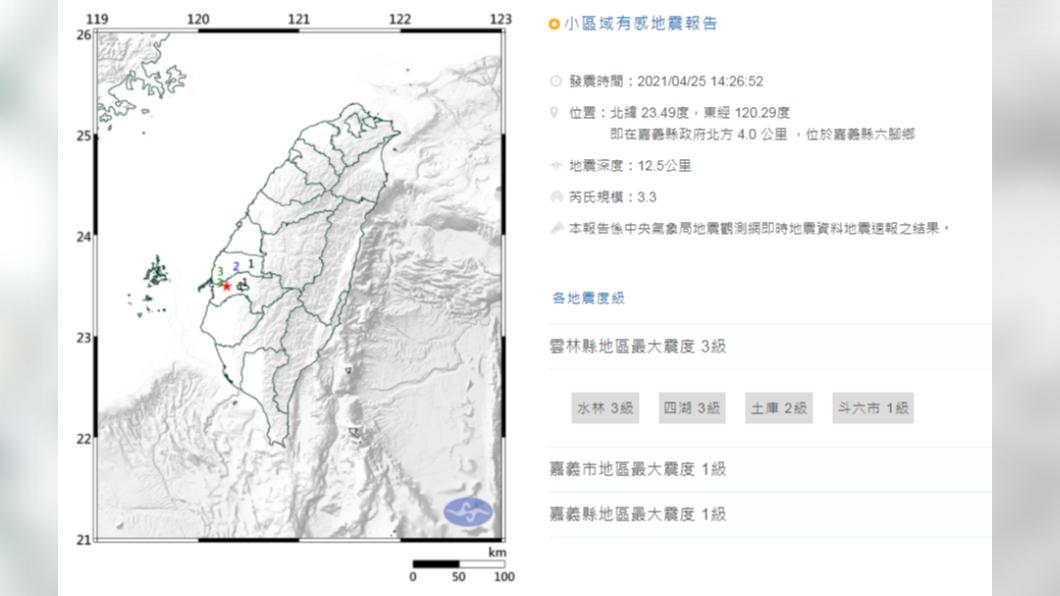 嘉義發生芮氏規模3.3地震。(圖/翻攝自中央氣象局) 地牛翻身!嘉義雲林規模3.3地震 最大震度3級