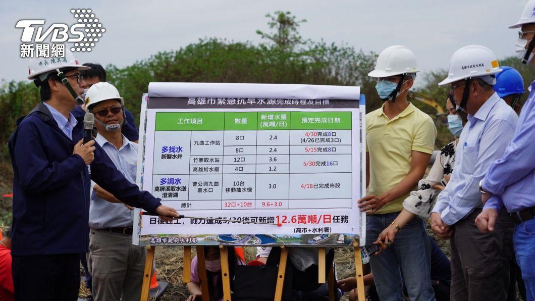 (圖/中央社) 高市鑿井工程趕進度 已完成3口每日出水9千噸