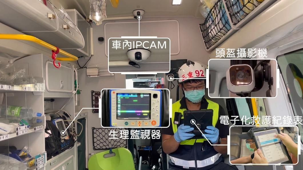 命危搶救大作戰!新北市推「科技急診救護車」