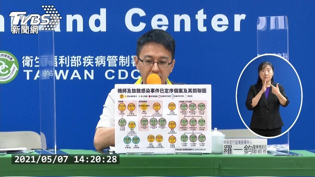 (圖/TVBS) 華航諾富特案3大感染源 6人病毒序列出爐