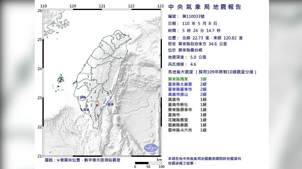 05:24屏東4.6地震 最大震度屏東縣3級