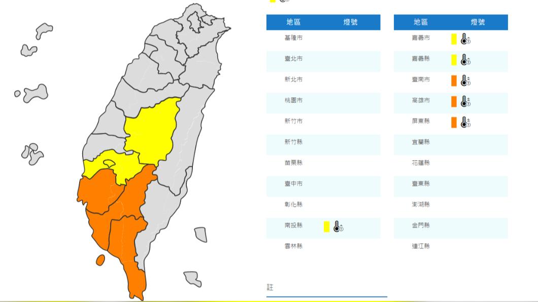 中南部上看36度 北東局部短暫雨