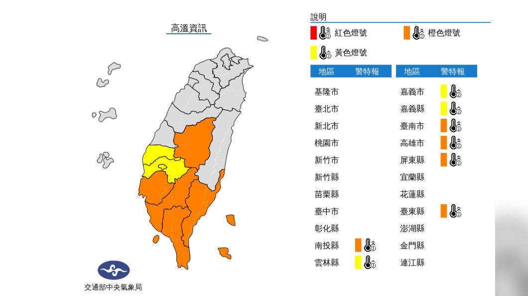 未來一週高溫炎熱 台南、高雄恐飆38度