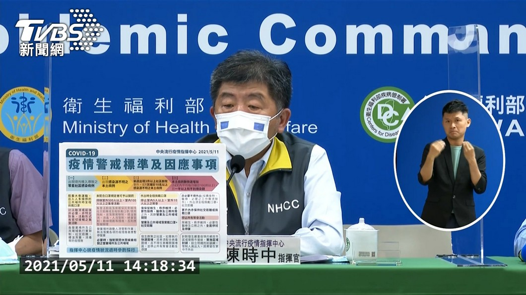 圖/TVBS資料畫面 恐升至第3級!社區感染暴增 疫情拉警報