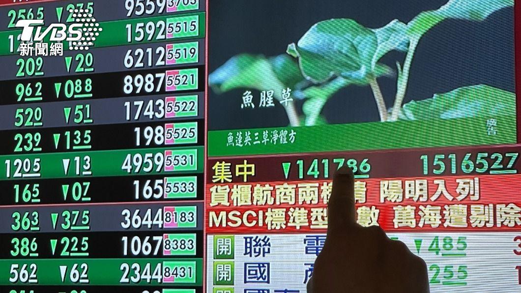 台股一度崩跌1417.86點。(圖/中央社) 台股恐慌性殺盤 盤中重挫1417點創史上最大跌點