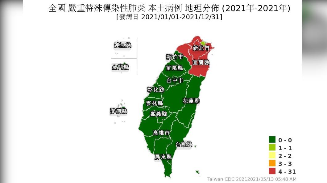 疾管署更新全台本土病例地圖數據。(圖/翻攝自疾管署網站) 疫情拉警報「4縣市轉紅」 一張圖追蹤全台本土分布